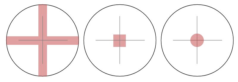 sample-dead-zones
